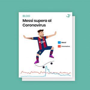 Messi supera al Coronavirus