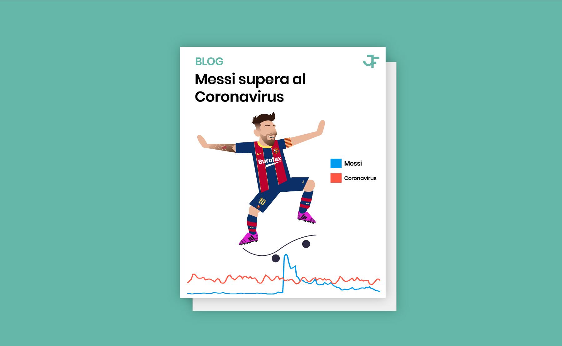 Messi se va del Barça